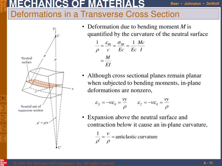 Deformation due to bending moment