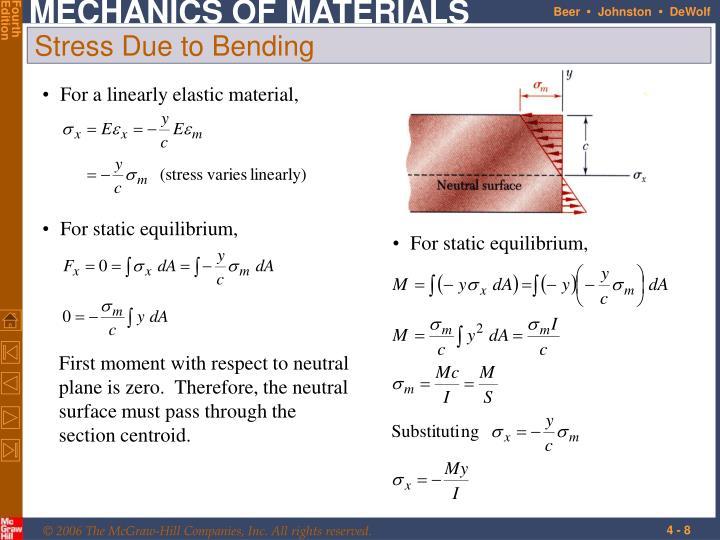 For static equilibrium,