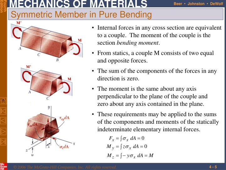 Internal forces in any cross section are equivalent to a couple.  The moment of the couple is the section