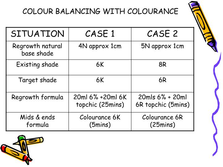 COLOUR BALANCING WITH COLOURANCE
