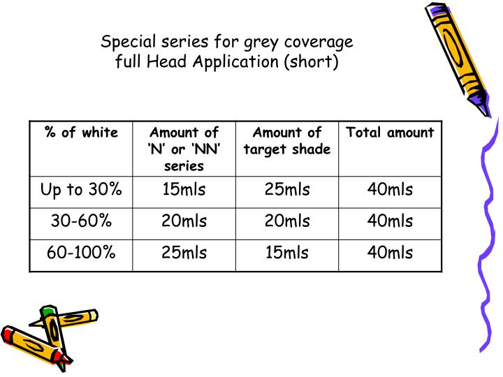Special series for grey coverage
