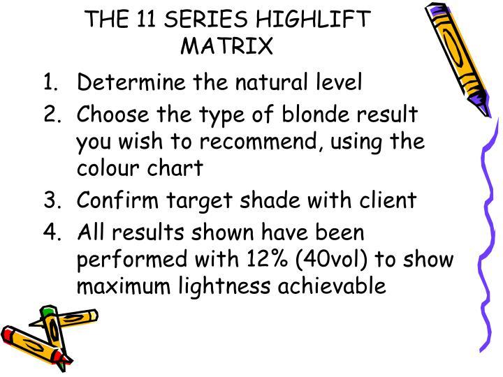 THE 11 SERIES HIGHLIFT MATRIX