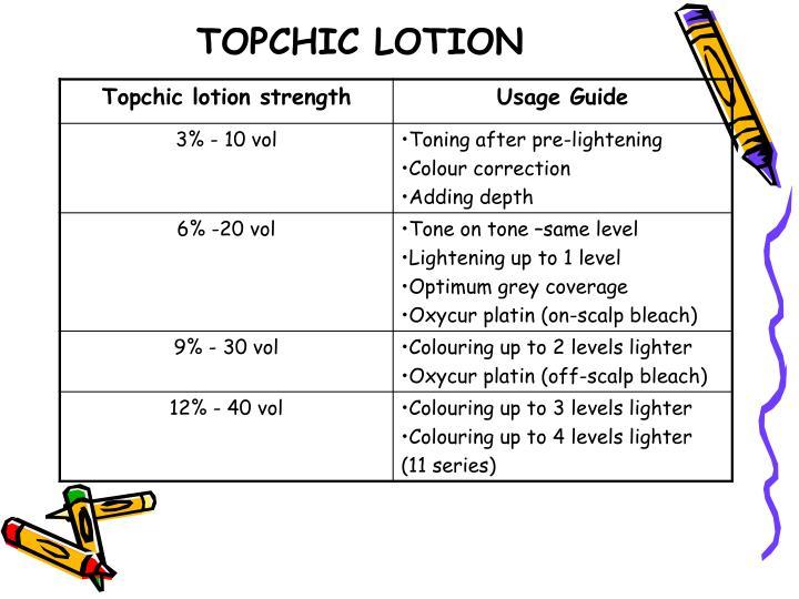 TOPCHIC LOTION
