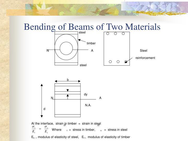 Bending of Beams of Two Materials