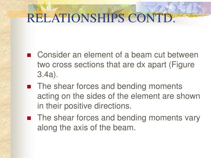 RELATIONSHIPS CONTD.