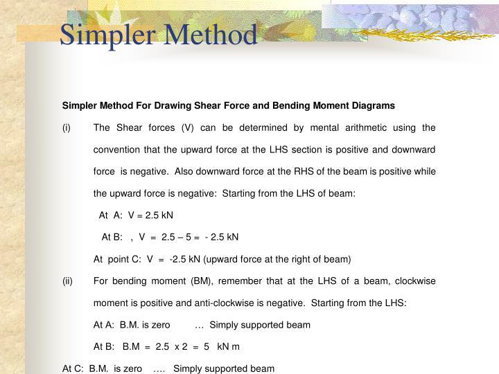 Simpler Method