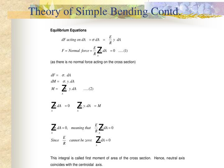 Theory of Simple Bending Contd.