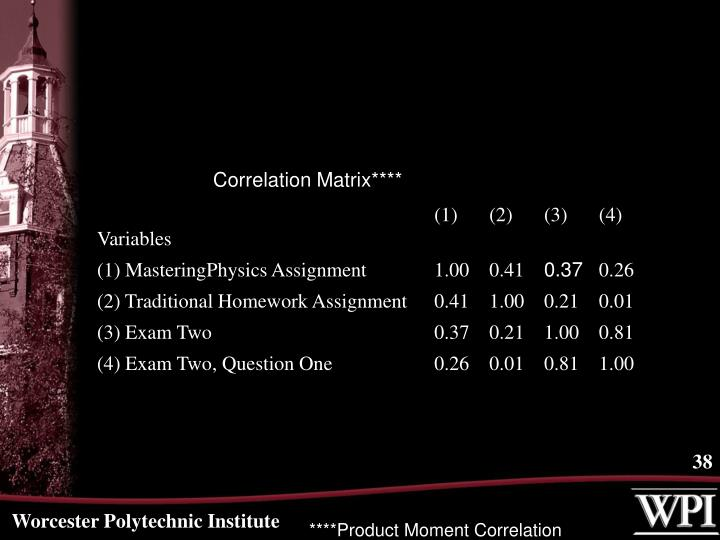Correlation Matrix****