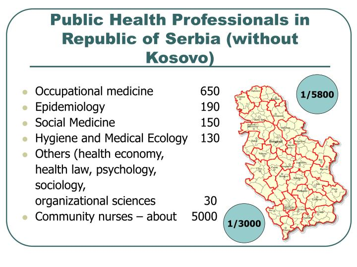 Public Health Professionals in Republic of Serbia (without Kosovo)