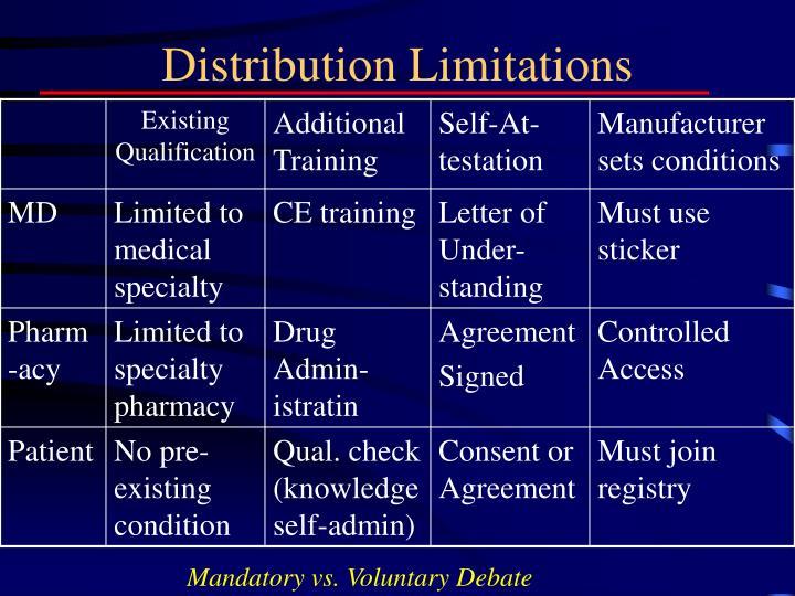Distribution Limitations