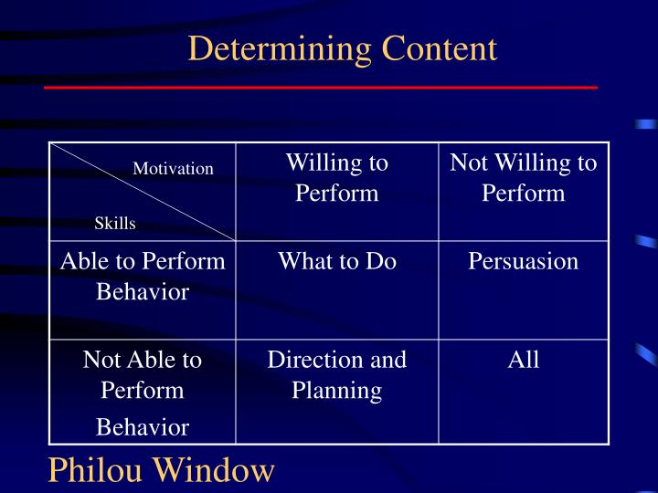 Determining Content