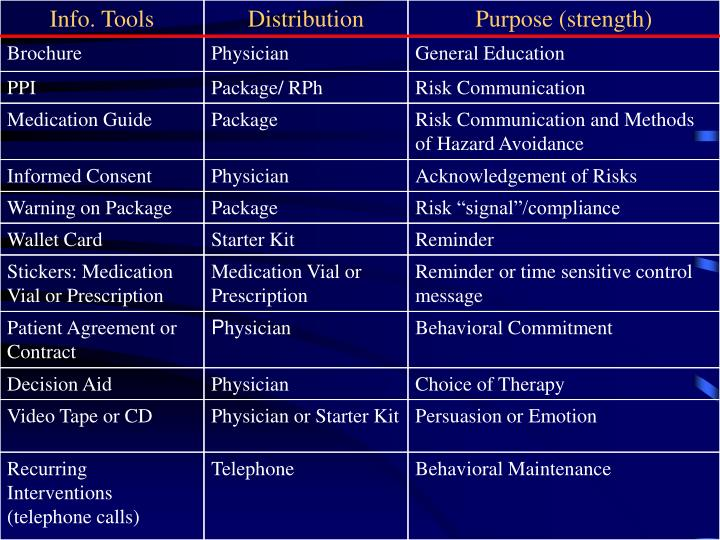 Info. Tools