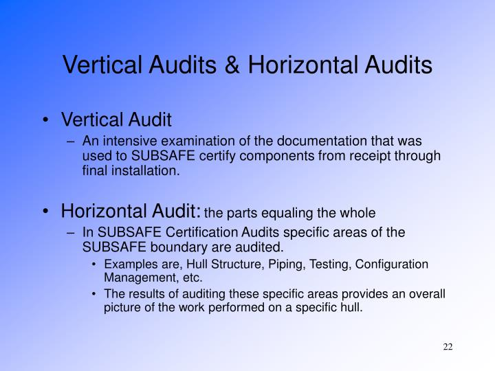 Vertical Audits & Horizontal Audits