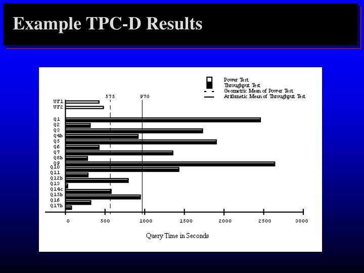 Example TPC-D Results