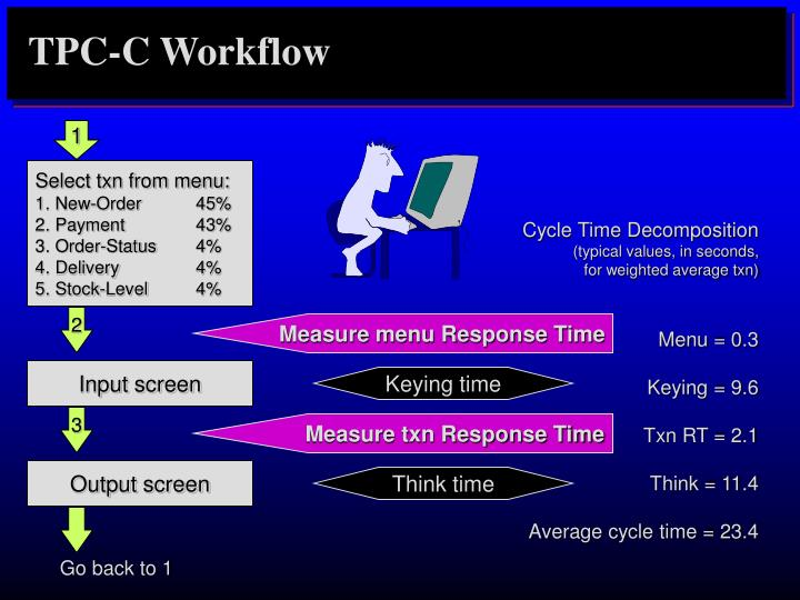 TPC-C Workflow