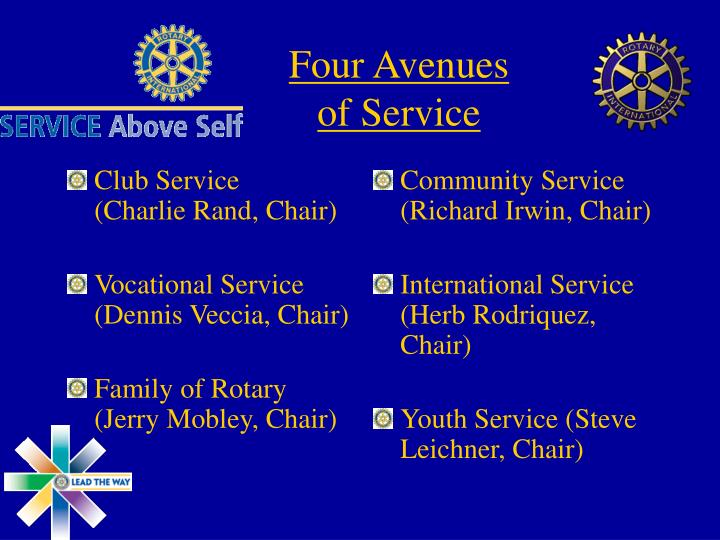 Club Service         (Charlie Rand, Chair)