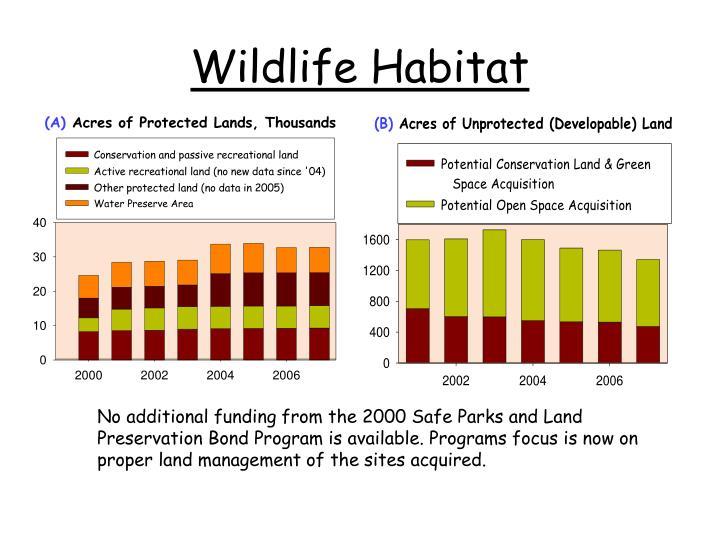 Wildlife Habitat
