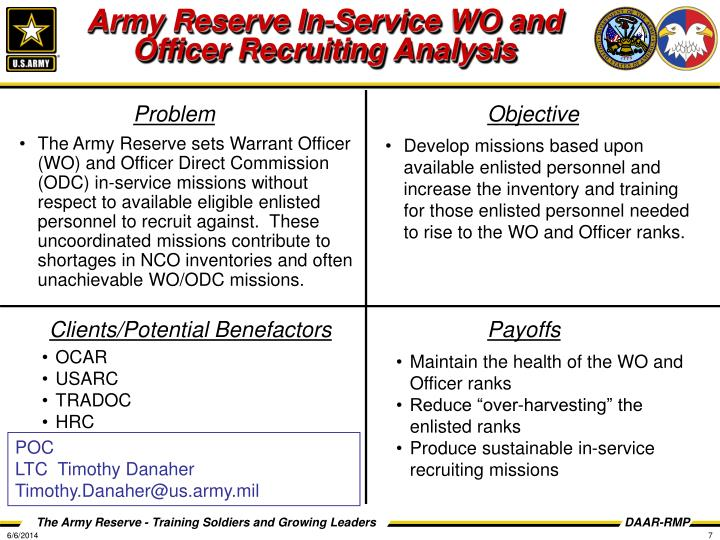 Army Reserve In-Service WO and Officer Recruiting Analysis