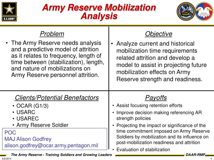 Army Reserve Mobilization Analysis