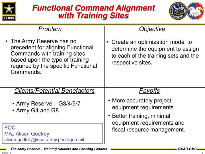 Functional command alignment with training sites