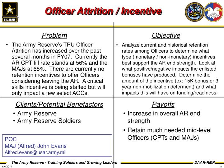 Officer Attrition / Incentive