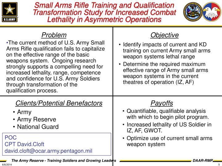Small Arms Rifle Training and Qualification Transformation Study for Increased Combat Lethality in Asymmetric Operations