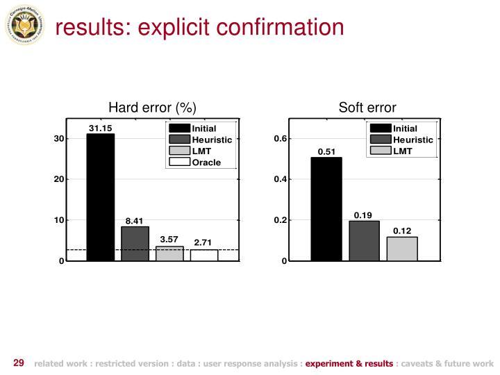 results: explicit confirmation