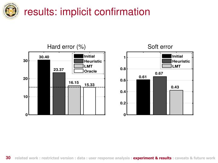 results: implicit confirmation