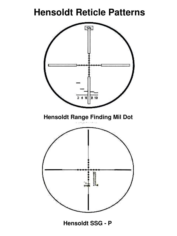 Hensoldt Reticle Patterns