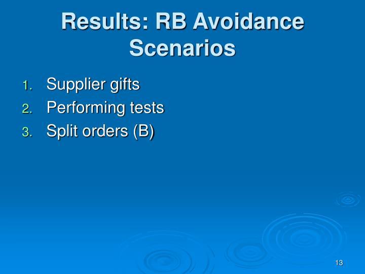 Results: RB Avoidance Scenarios