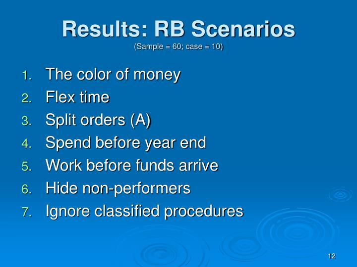 Results: RB Scenarios