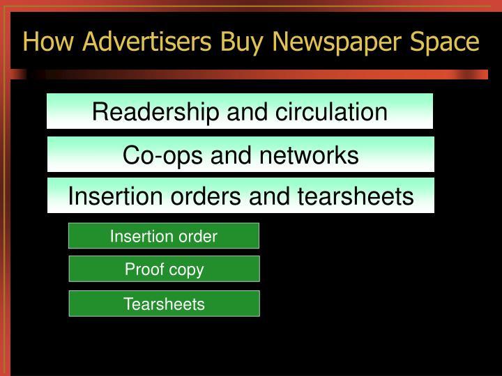 How Advertisers Buy Newspaper Space