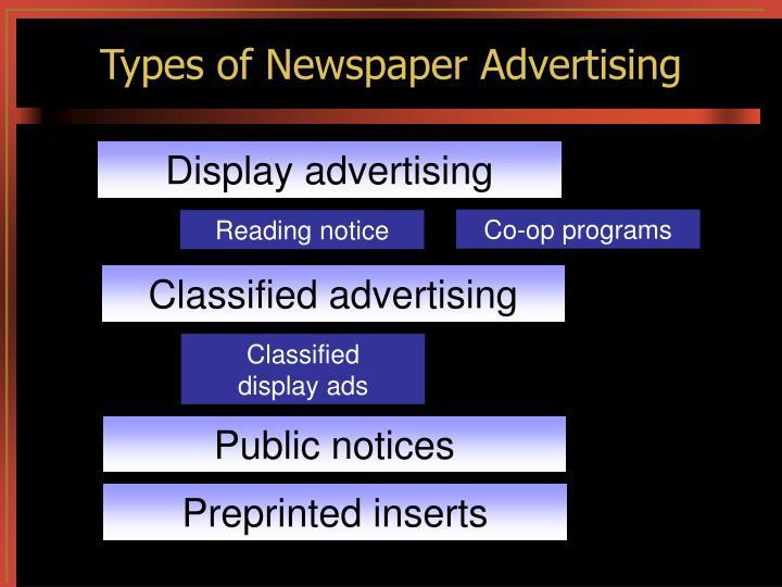 Types of Newspaper Advertising