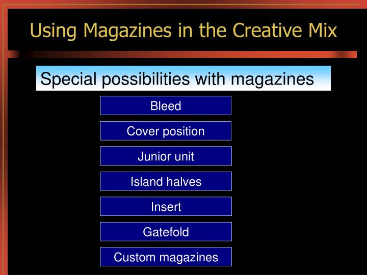 Using Magazines in the Creative Mix