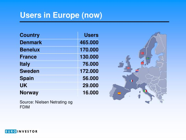 Users in Europe (now)