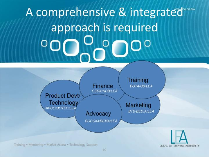 A comprehensive & integrated approach is required