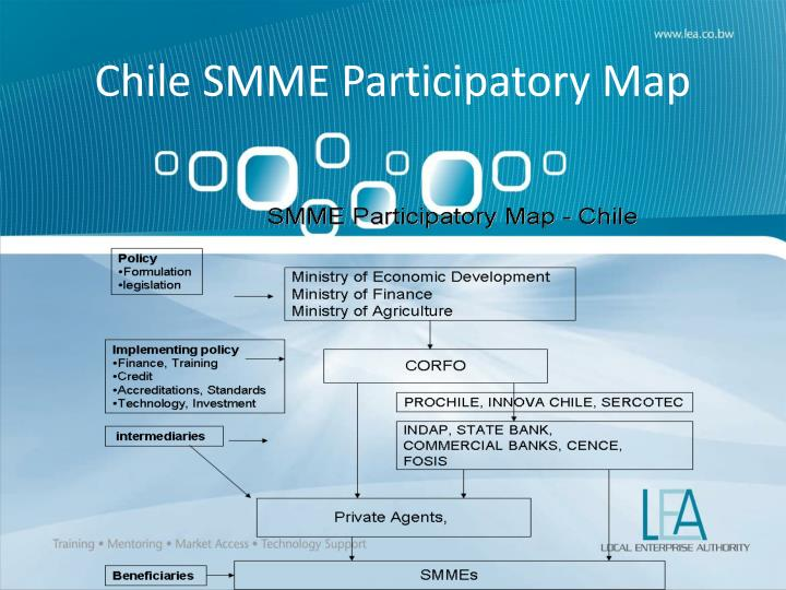 Chile SMME Participatory Map