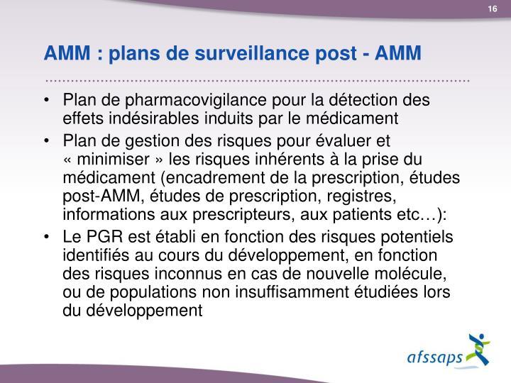 AMM : plans de surveillance post - AMM