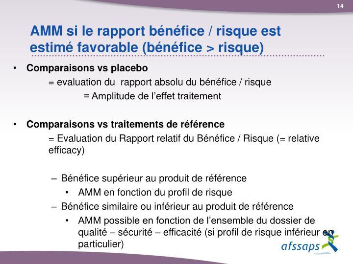 AMM si le rapport bénéfice / risque est estimé favorable (bénéfice > risque)