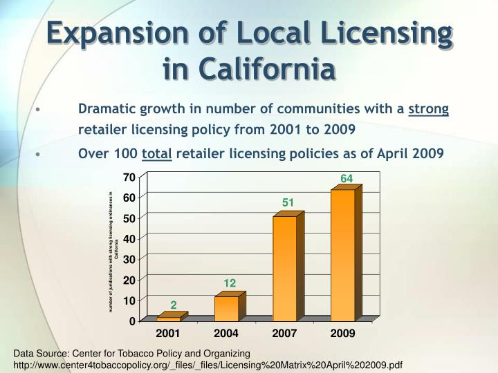 Expansion of Local Licensing in California