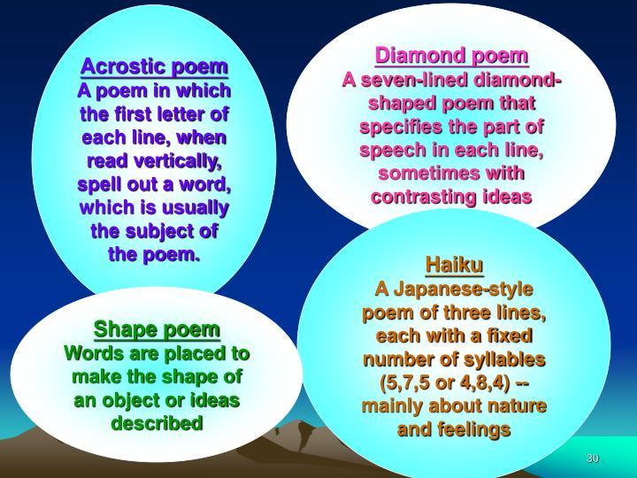 Diamond poem