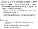 economic growth dropped since mid 1960s