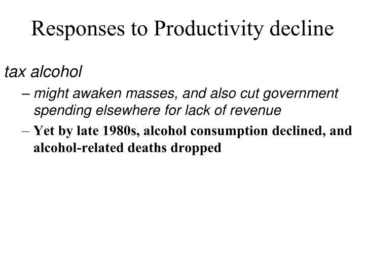 Responses to Productivity decline
