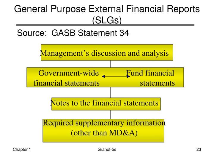 General Purpose External Financial Reports (SLGs)