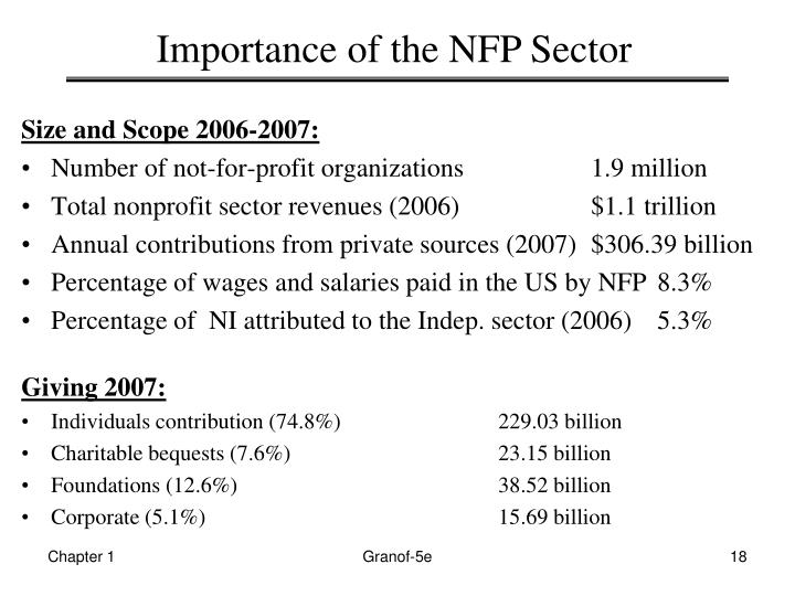 Importance of the NFP Sector