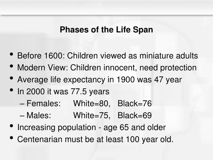 Phases of the Life Span