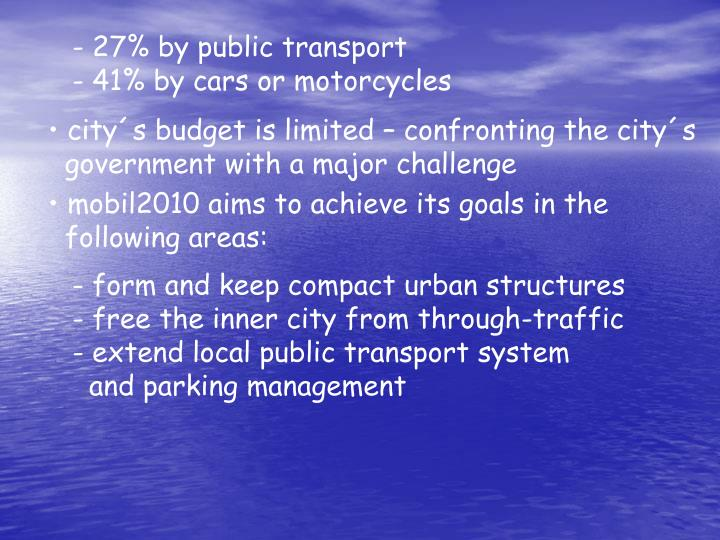 27% by public transport