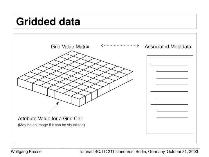 Gridded data