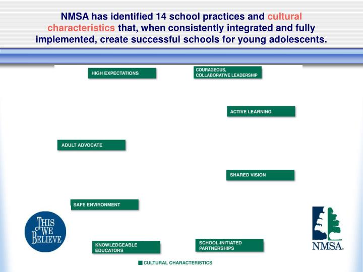 NMSA has identified 14 school practices and