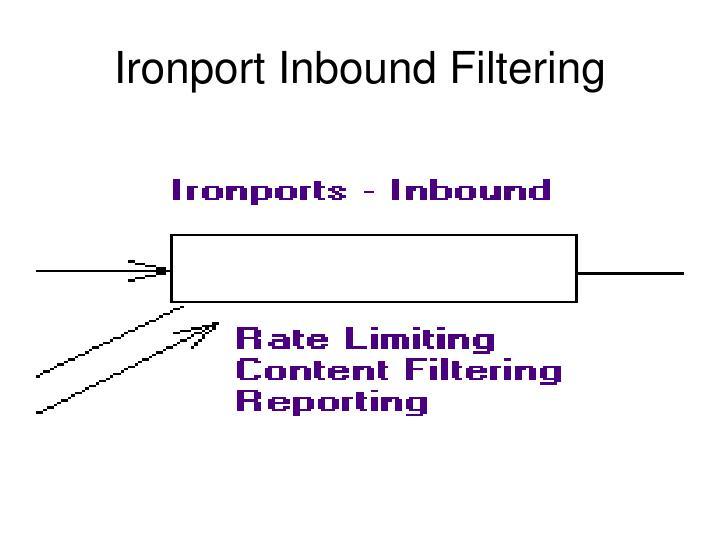 Ironport Inbound Filtering